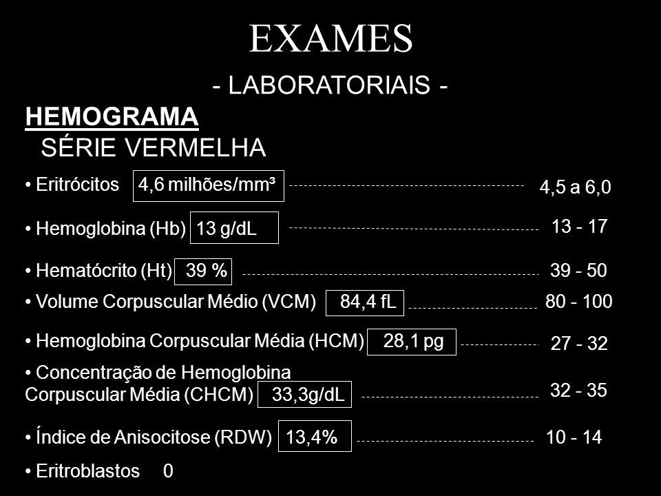 EXAMES - LABORATORIAIS - HEMOGRAMA SÉRIE VERMELHA