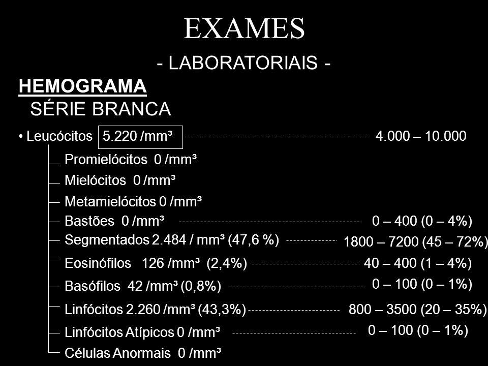 EXAMES - LABORATORIAIS - HEMOGRAMA SÉRIE BRANCA Leucócitos 5.220 /mm³