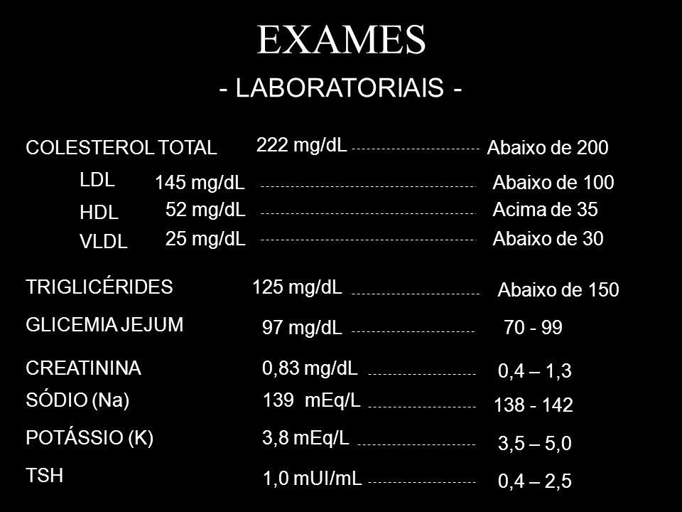 EXAMES - LABORATORIAIS - COLESTEROL TOTAL 222 mg/dL Abaixo de 200 LDL