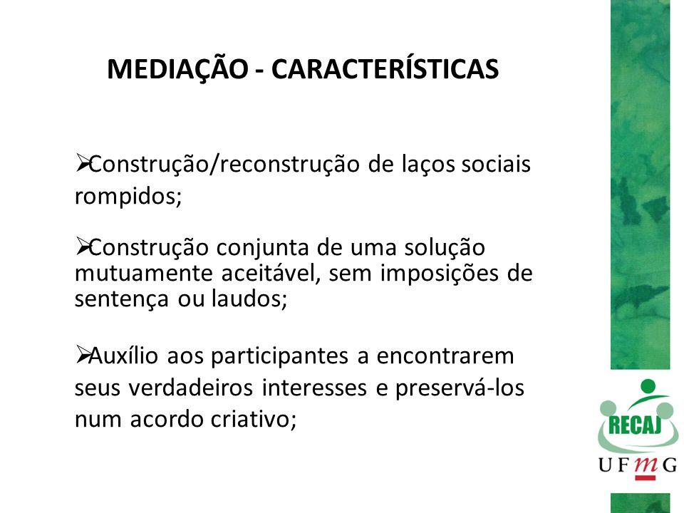 MEDIAÇÃO - CARACTERÍSTICAS