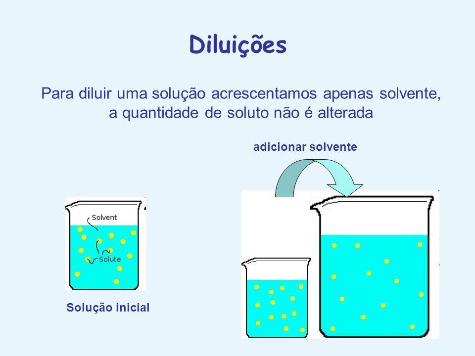 DiluiçõesPara diluir uma solução acrescentamos apenas solvente, a quantidade de soluto não é alterada.