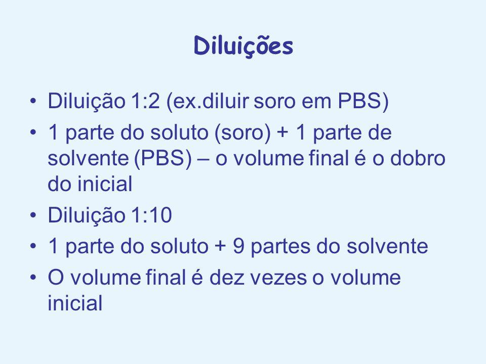 Diluições Diluição 1:2 (ex.diluir soro em PBS)
