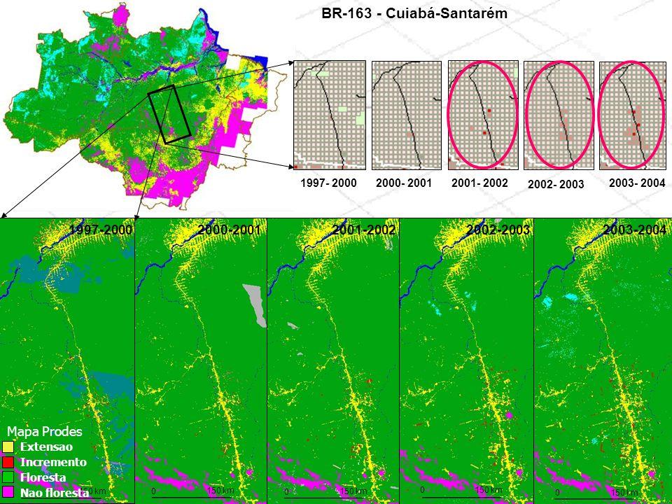 BR-163 - Cuiabá-Santarém 1997-2000 2000-2001 2001-2002 2002-2003