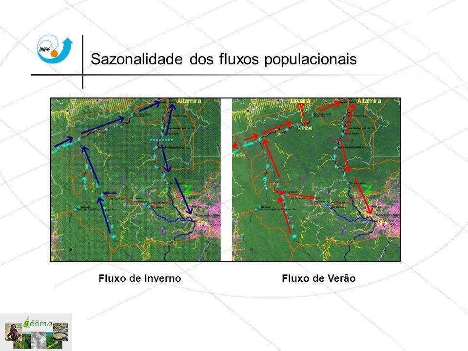 Sazonalidade dos fluxos populacionais