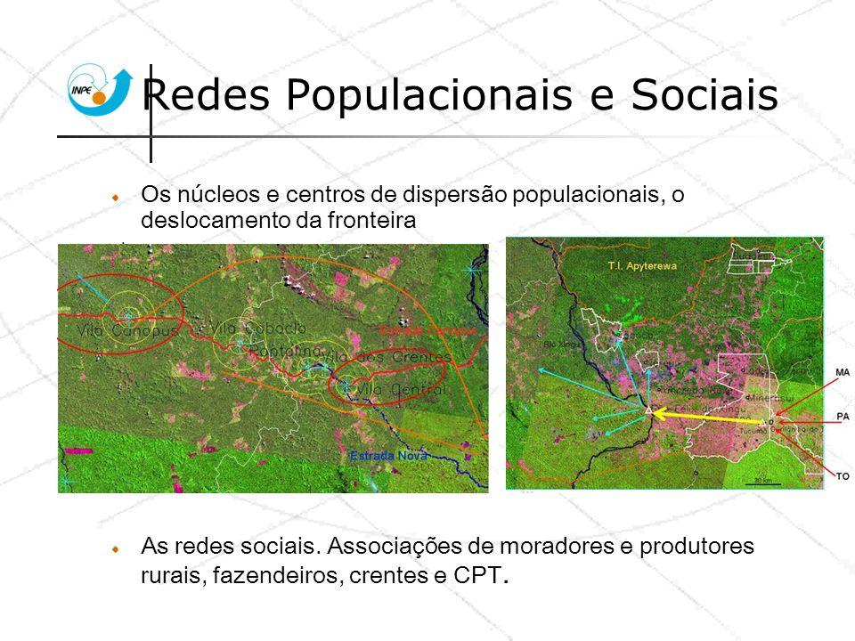 Redes Populacionais e Sociais