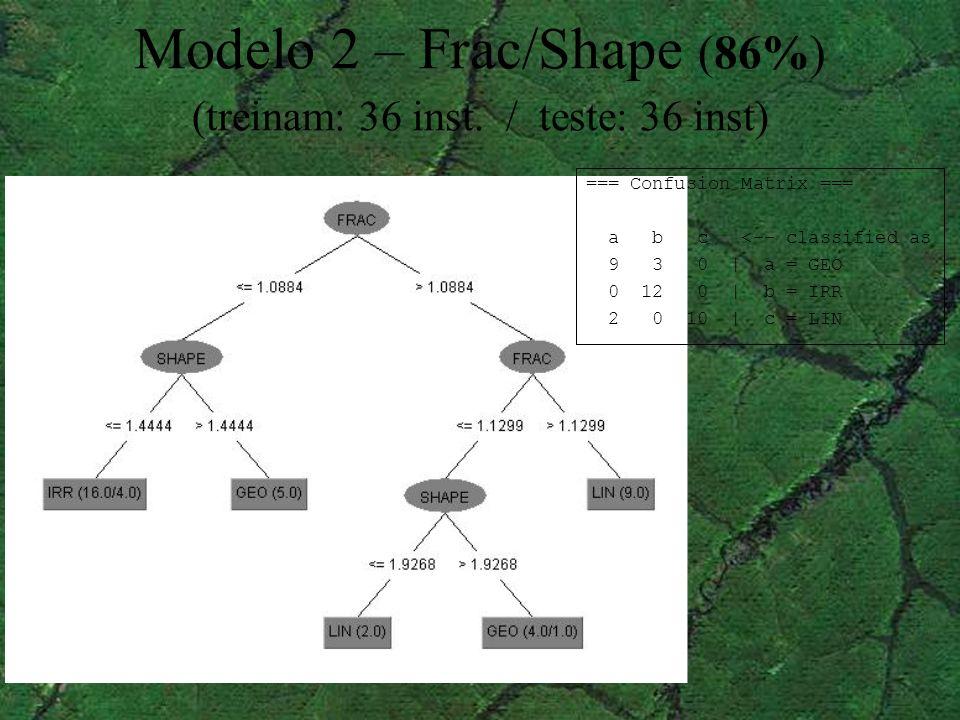 Modelo 2 – Frac/Shape (86%) (treinam: 36 inst. / teste: 36 inst)