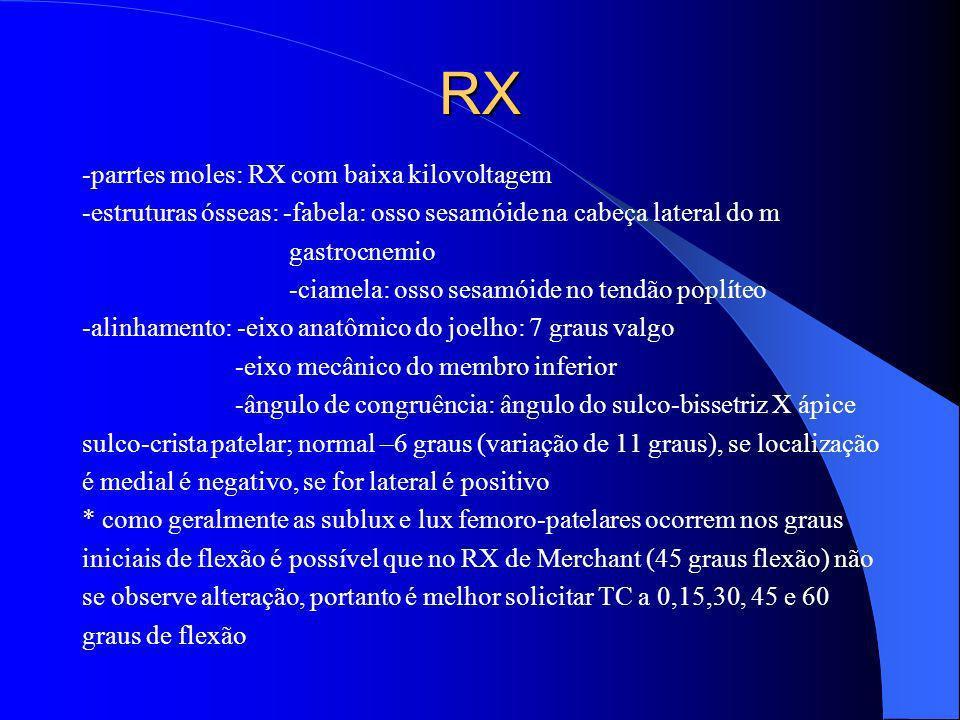 RX -parrtes moles: RX com baixa kilovoltagem
