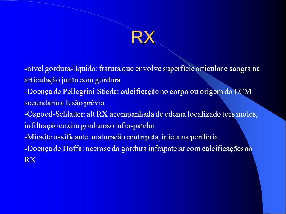 RX -nível gordura-líquido: fratura que envolve superfície articular e sangra na. articulação junto com gordura.