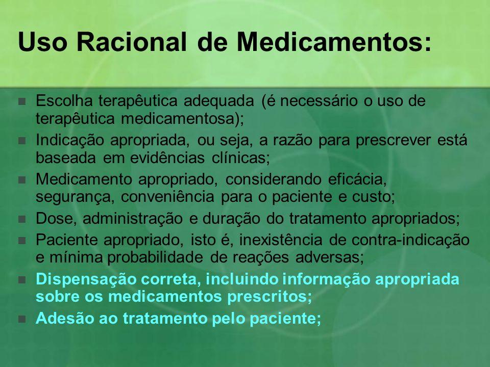 Uso Racional de Medicamentos: