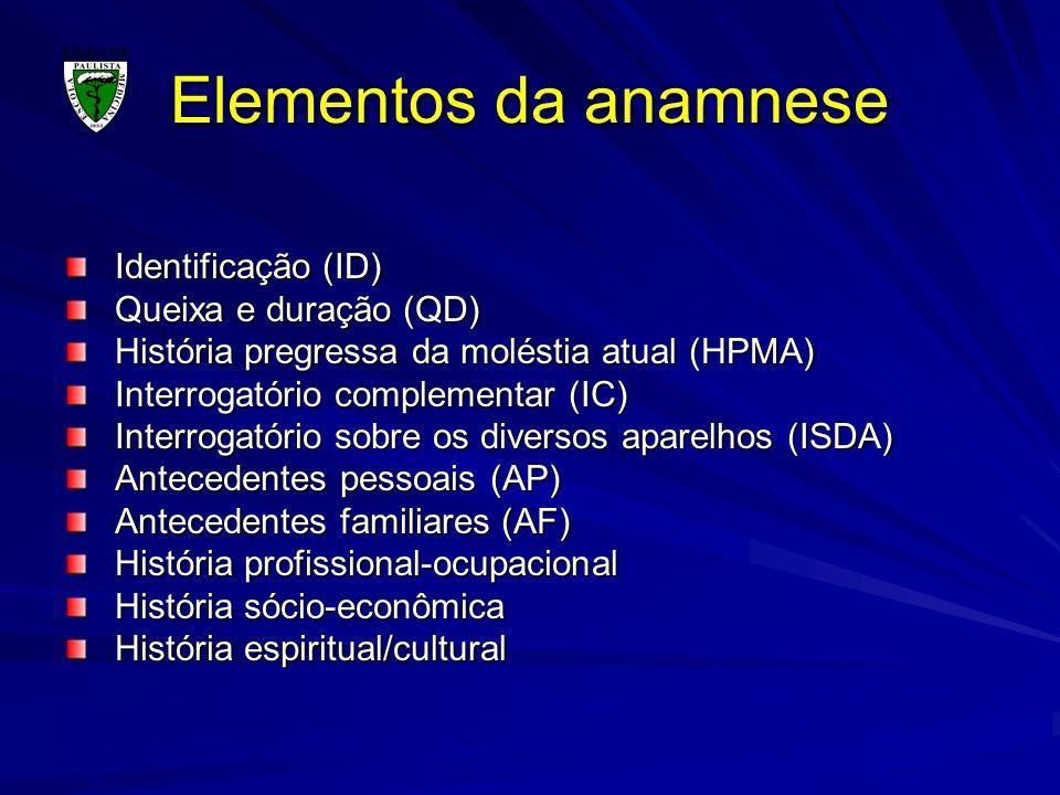 Elementos da anamnese Identificação (ID) Queixa e duração (QD)