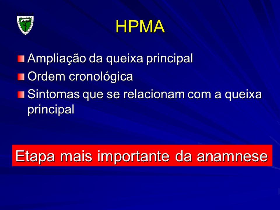 HPMA Etapa mais importante da anamnese Ampliação da queixa principal
