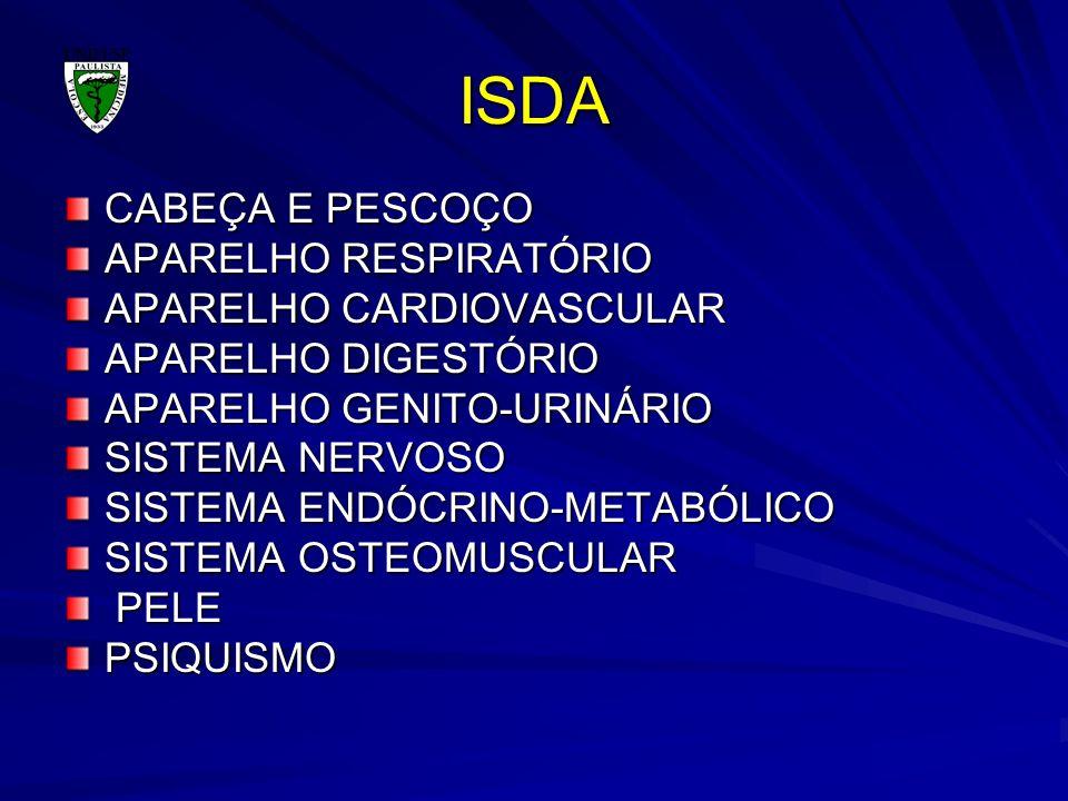 ISDA CABEÇA E PESCOÇO APARELHO RESPIRATÓRIO APARELHO CARDIOVASCULAR