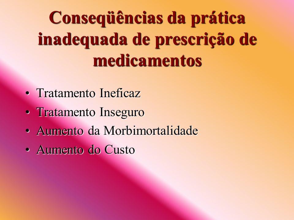 Conseqüências da prática inadequada de prescrição de medicamentos