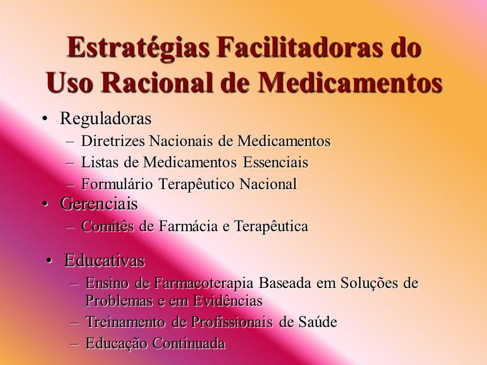 Estratégias Facilitadoras do Uso Racional de Medicamentos