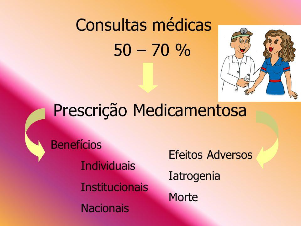 Prescrição Medicamentosa