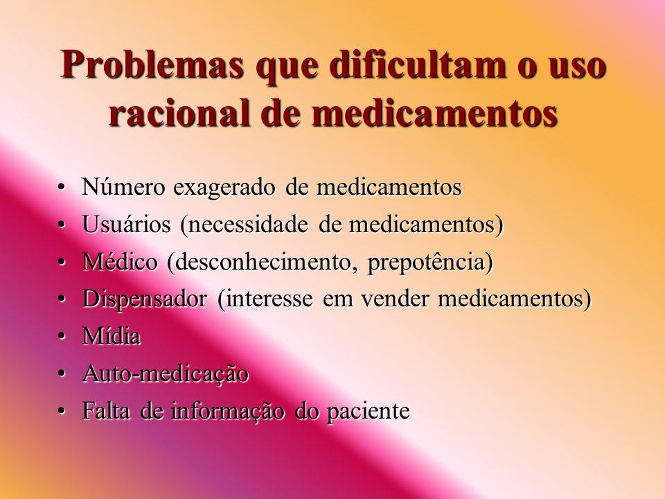 Problemas que dificultam o uso racional de medicamentos
