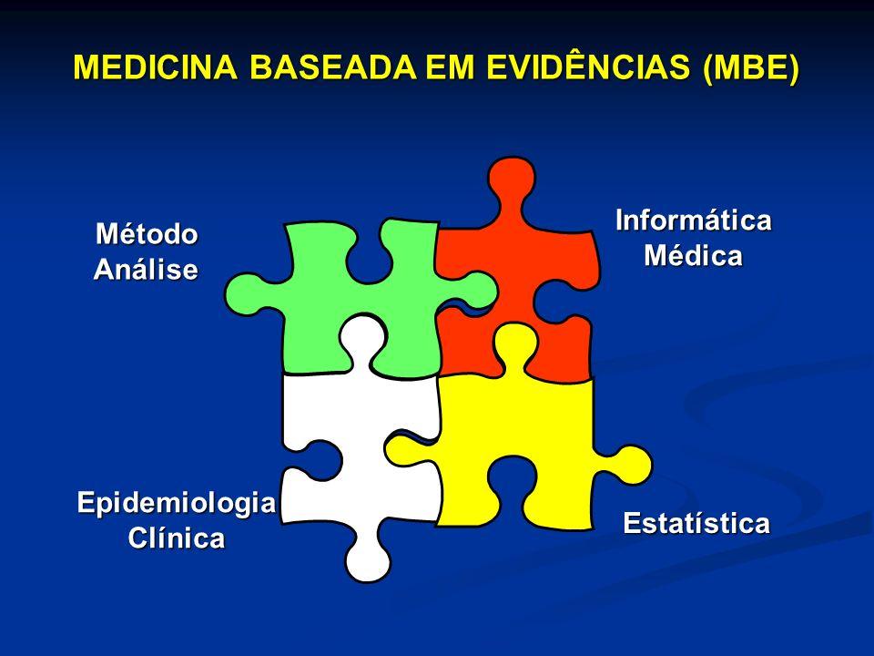 MEDICINA BASEADA EM EVIDÊNCIAS (MBE) Epidemiologia Clínica