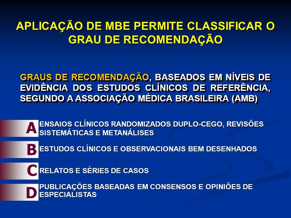 APLICAÇÃO DE MBE PERMITE CLASSIFICAR O GRAU DE RECOMENDAÇÃO