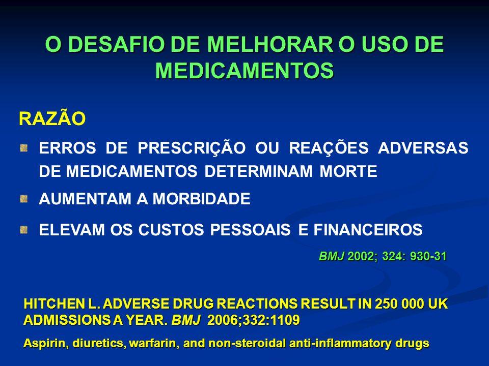 O DESAFIO DE MELHORAR O USO DE MEDICAMENTOS