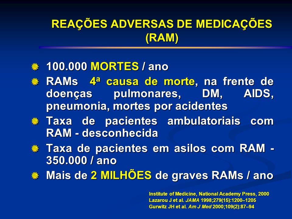 REAÇÕES ADVERSAS DE MEDICAÇÕES (RAM)