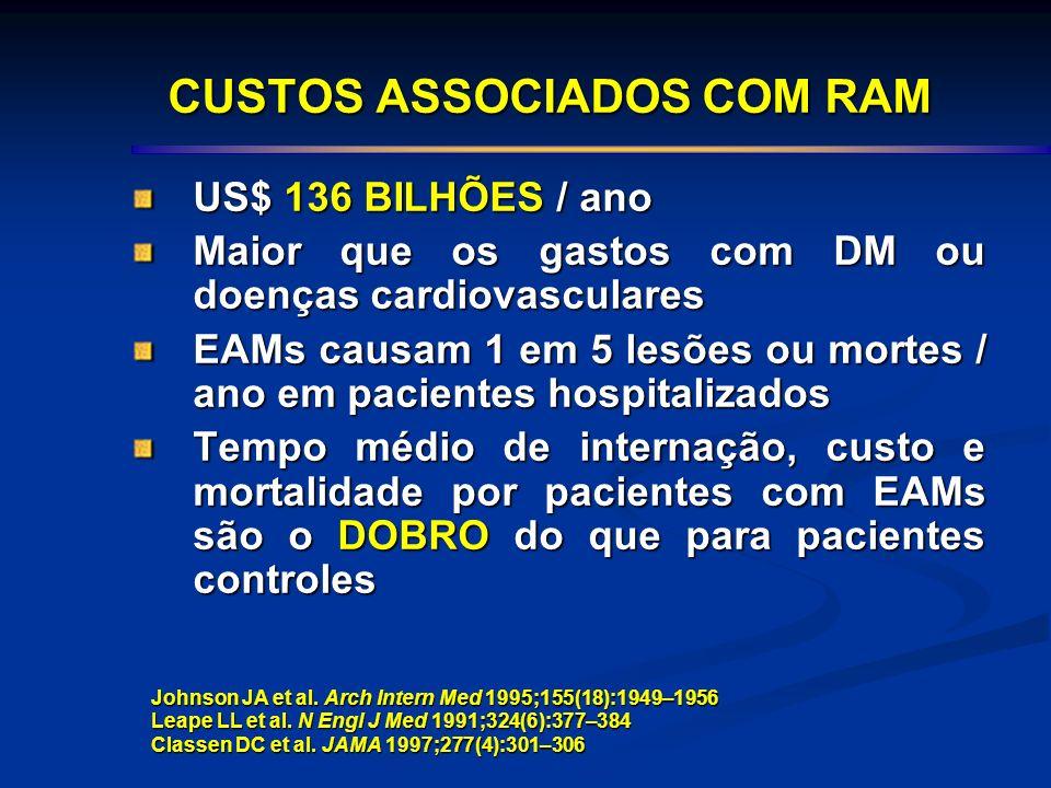CUSTOS ASSOCIADOS COM RAM