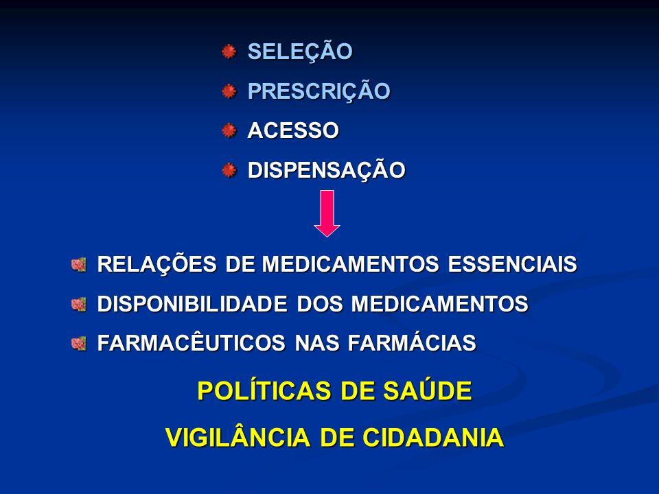 VIGILÂNCIA DE CIDADANIA