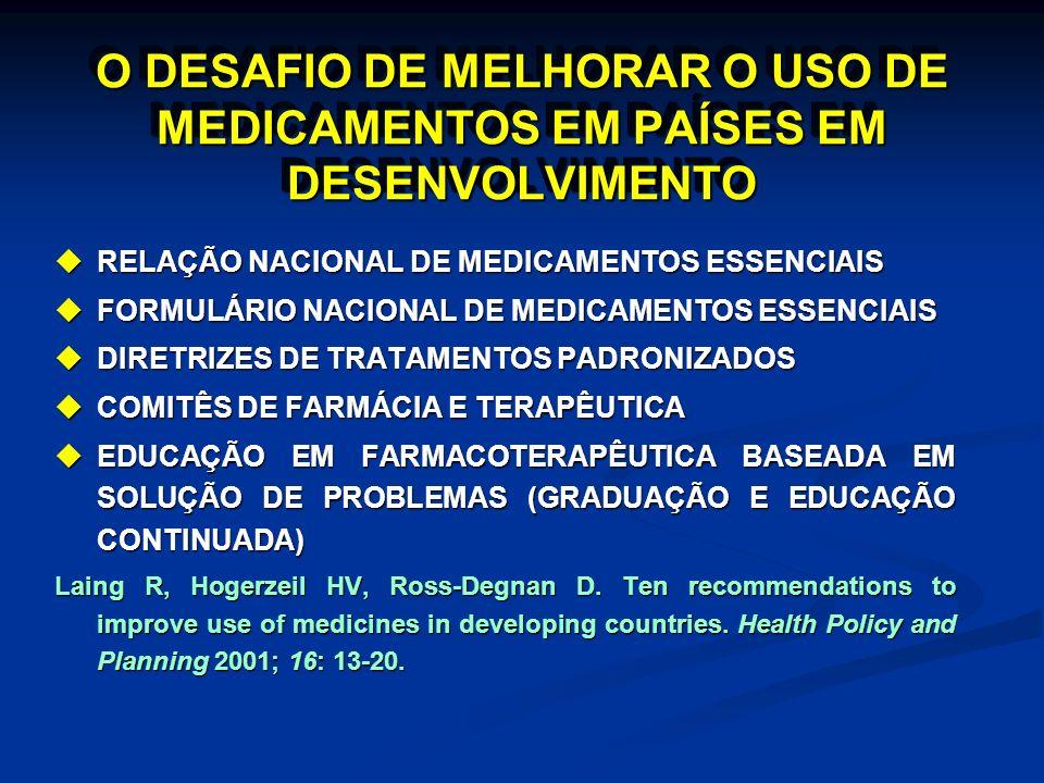 O DESAFIO DE MELHORAR O USO DE MEDICAMENTOS EM PAÍSES EM DESENVOLVIMENTO