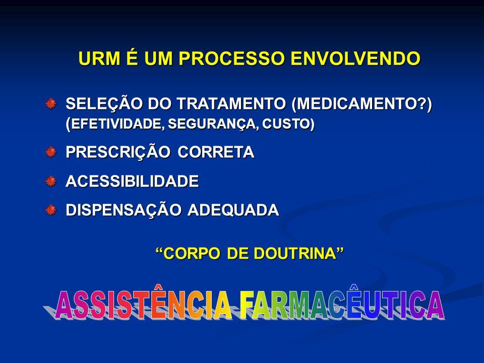 URM É UM PROCESSO ENVOLVENDO