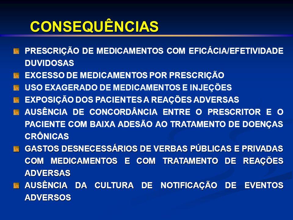 CONSEQUÊNCIAS PRESCRIÇÃO DE MEDICAMENTOS COM EFICÁCIA/EFETIVIDADE DUVIDOSAS. EXCESSO DE MEDICAMENTOS POR PRESCRIÇÃO.