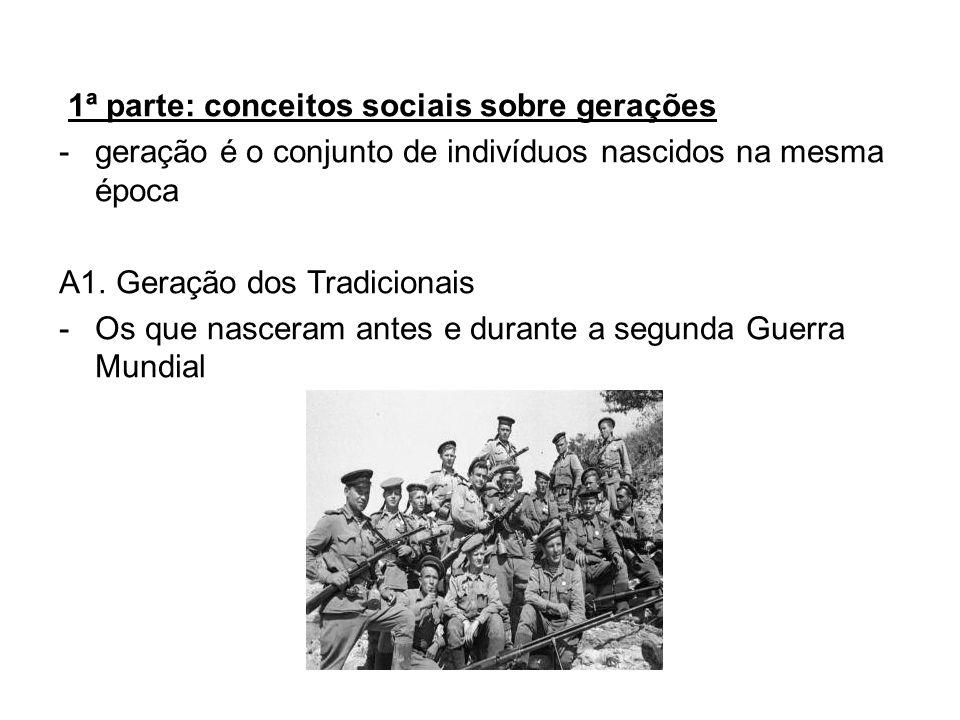 1ª parte: conceitos sociais sobre gerações