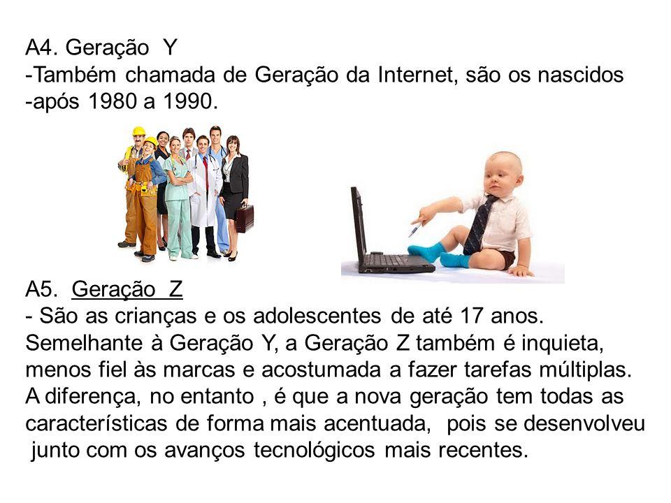 A4. Geração Y Também chamada de Geração da Internet, são os nascidos. após 1980 a 1990. A5. Geração Z.