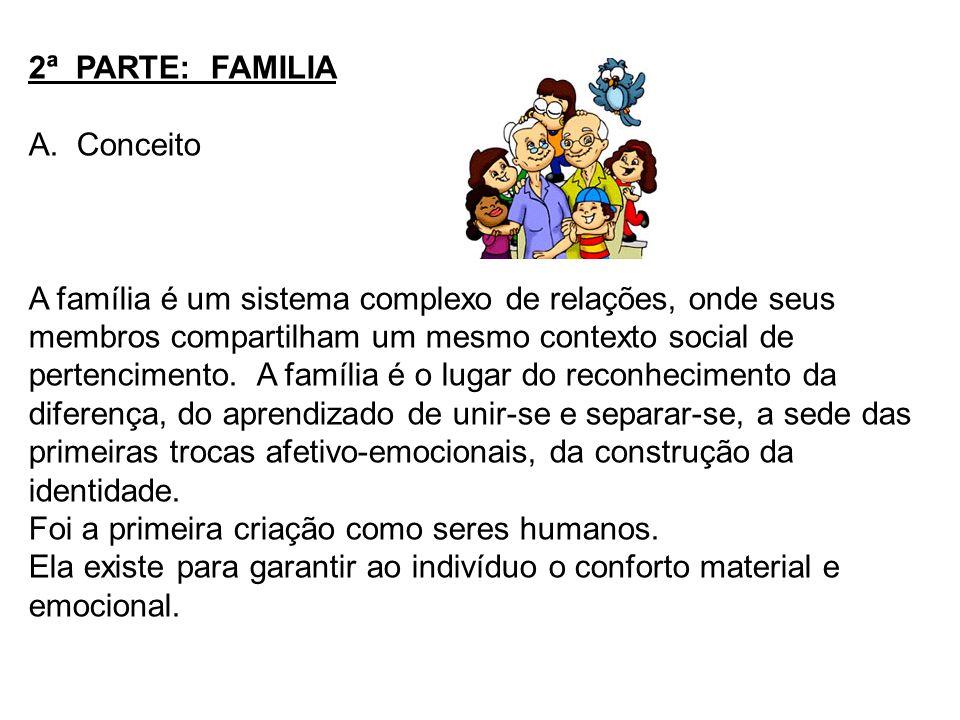 2ª PARTE: FAMILIA Conceito. A família é um sistema complexo de relações, onde seus. membros compartilham um mesmo contexto social de.