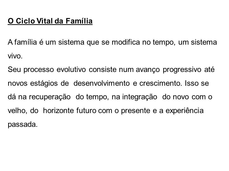 O Ciclo Vital da Família