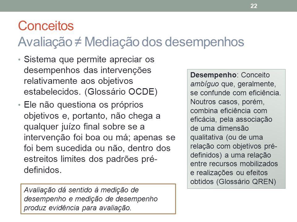 Conceitos Avaliação ≠ Mediação dos desempenhos