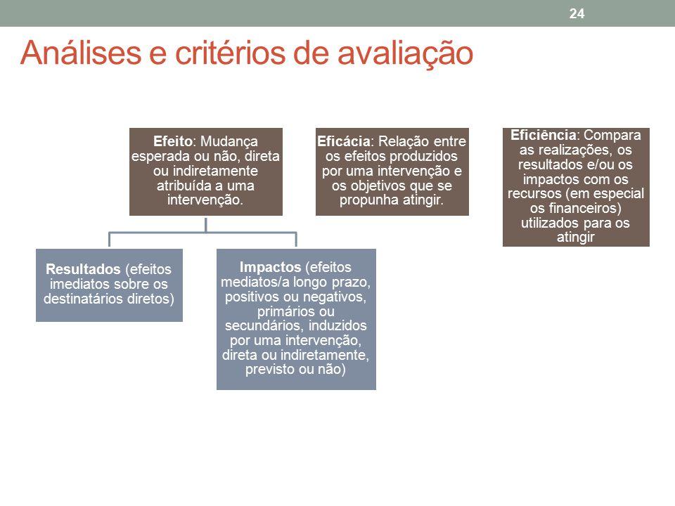 Análises e critérios de avaliação