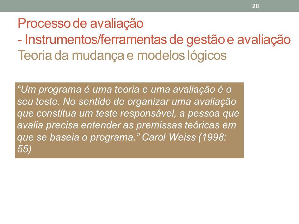 Processo de avaliação - Instrumentos/ferramentas de gestão e avaliação Teoria da mudança e modelos lógicos