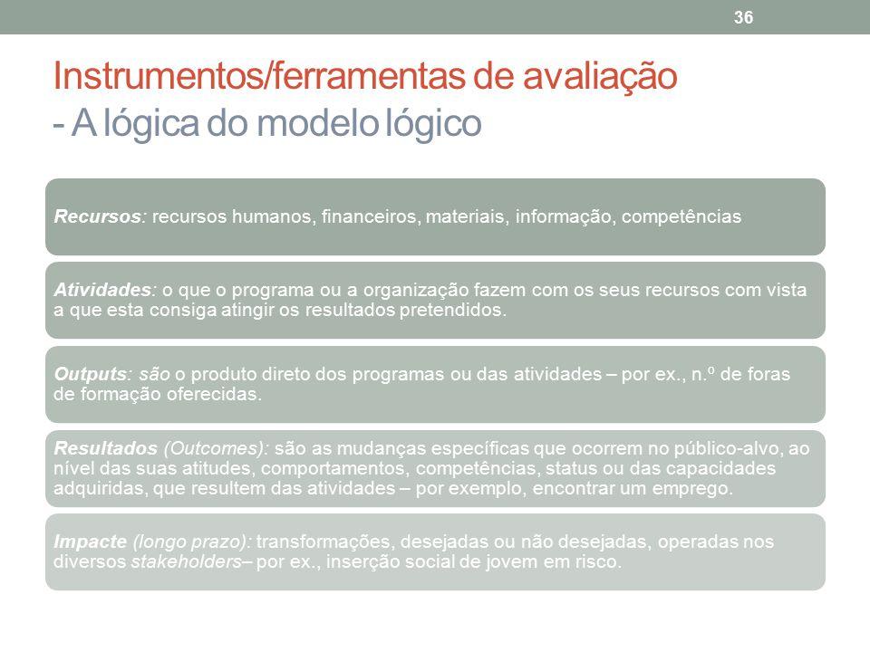 Instrumentos/ferramentas de avaliação - A lógica do modelo lógico