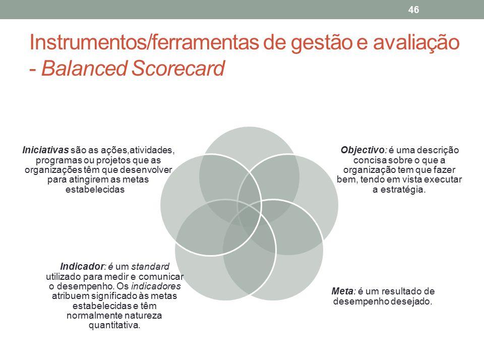 Instrumentos/ferramentas de gestão e avaliação - Balanced Scorecard