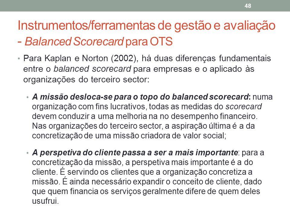 Instrumentos/ferramentas de gestão e avaliação - Balanced Scorecard para OTS