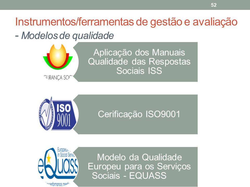 Instrumentos/ferramentas de gestão e avaliação - Modelos de qualidade