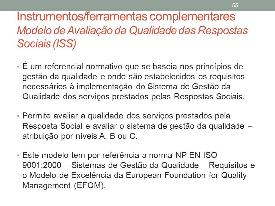 Instrumentos/ferramentas complementares Modelo de Avaliação da Qualidade das Respostas Sociais (ISS)