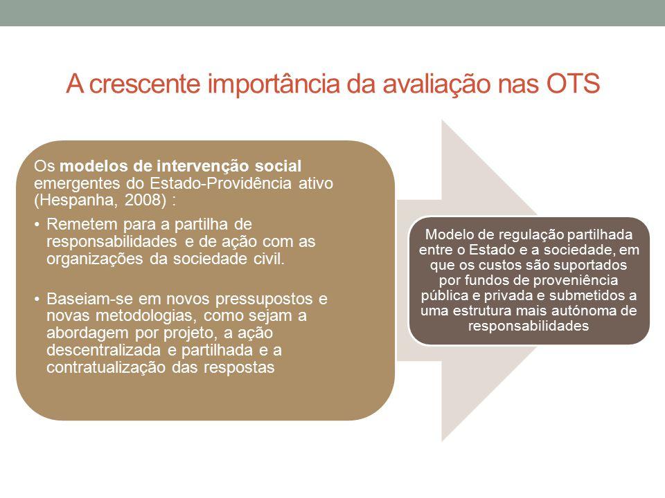 A crescente importância da avaliação nas OTS