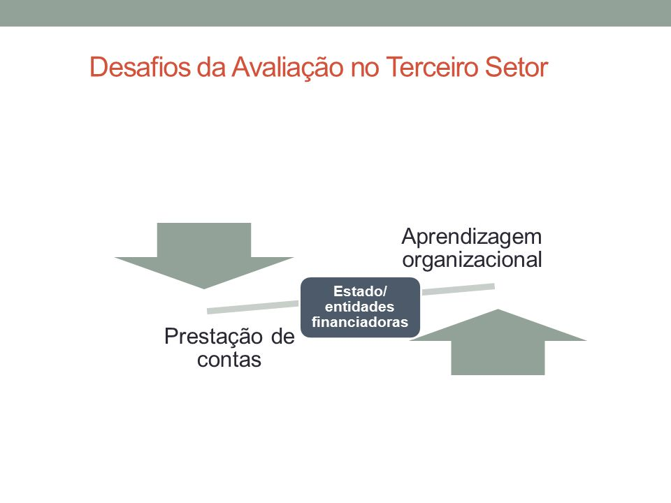 Estado/ entidades financiadoras