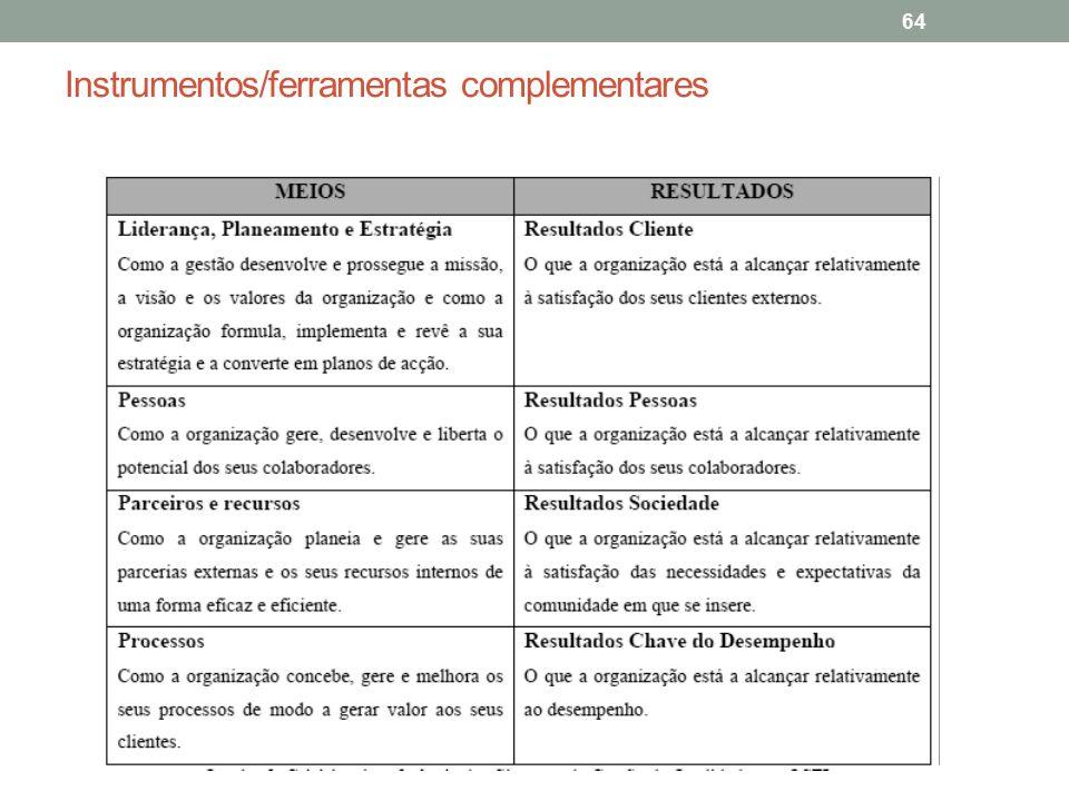 Instrumentos/ferramentas complementares