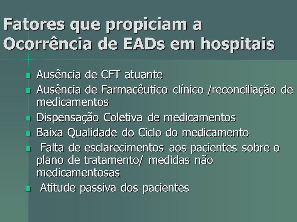 Fatores que propiciam a Ocorrência de EADs em hospitais