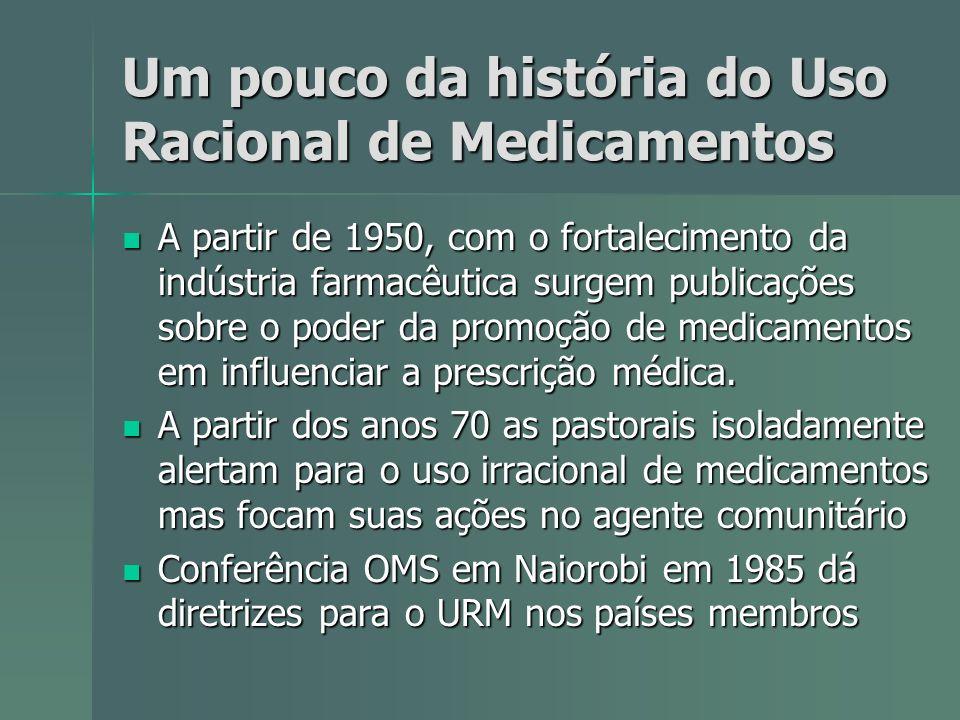 Um pouco da história do Uso Racional de Medicamentos