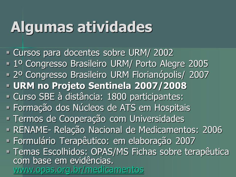 Algumas atividades Cursos para docentes sobre URM/ 2002