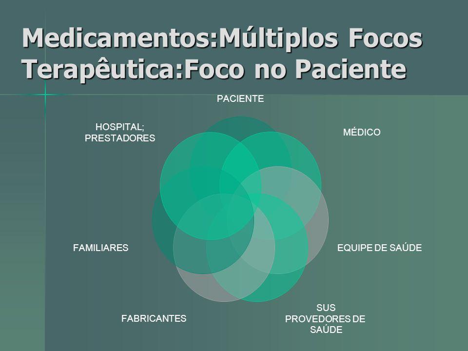 Medicamentos:Múltiplos Focos Terapêutica:Foco no Paciente