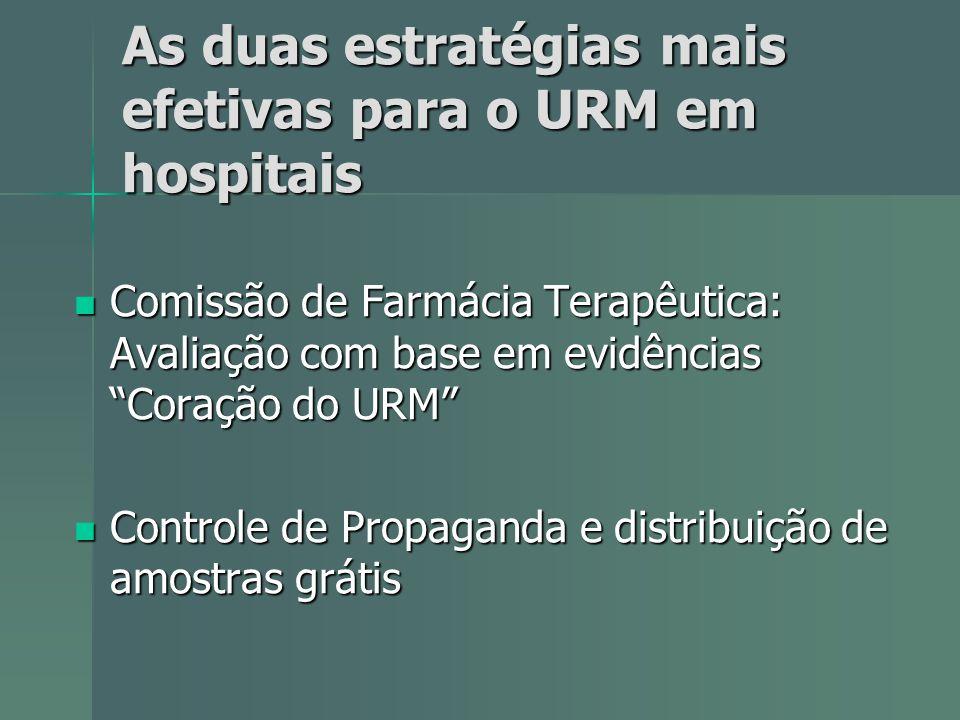 As duas estratégias mais efetivas para o URM em hospitais