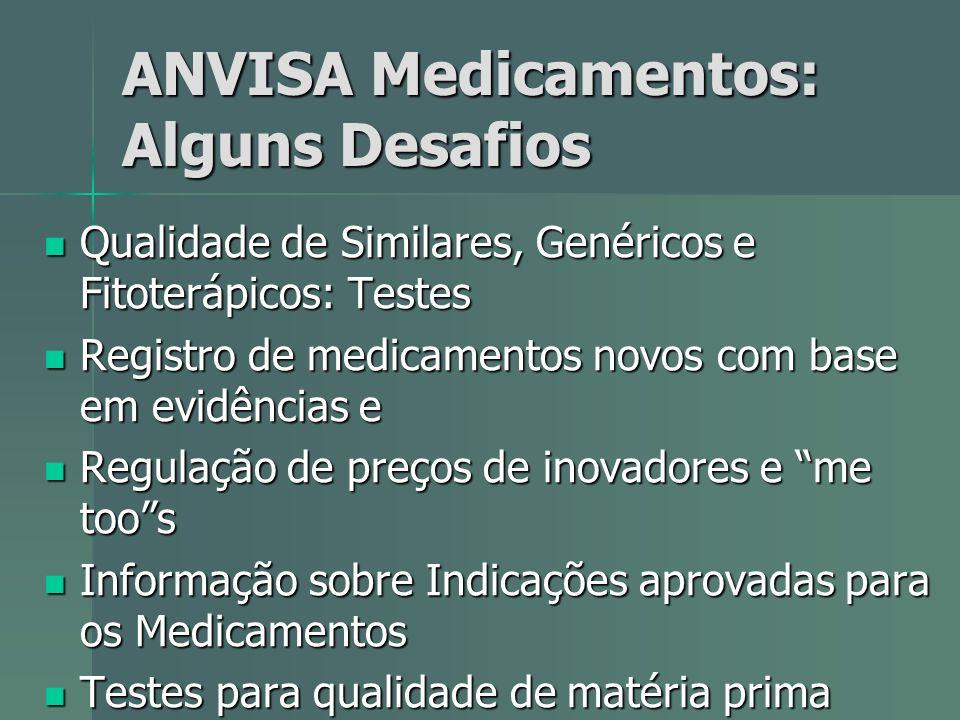 ANVISA Medicamentos: Alguns Desafios